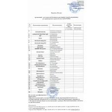 Перечень (реестр) организаций-изготовителей бетонных и растворных смесей, разрешенных для транспортного строительства на 01.07.2021 г.